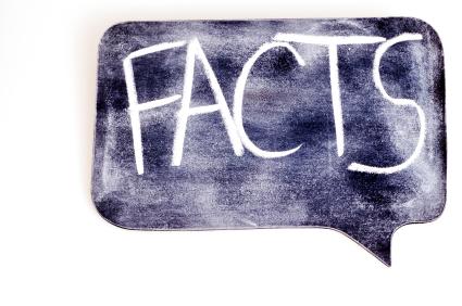 Facts in Speech Bubble